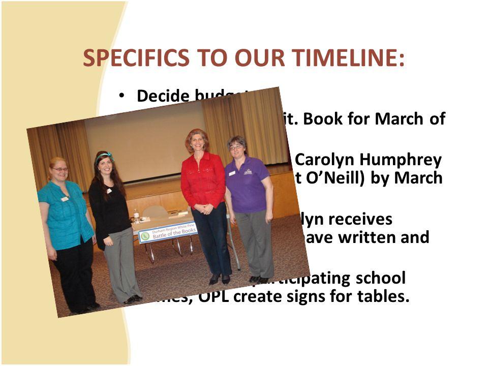 SPECIFICS TO OUR TIMELINE: Decide budget Arrange author visit.