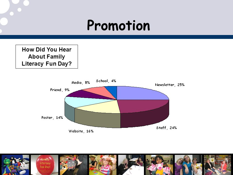 Promotion How Did You Hear About Family Literacy Fun Day?