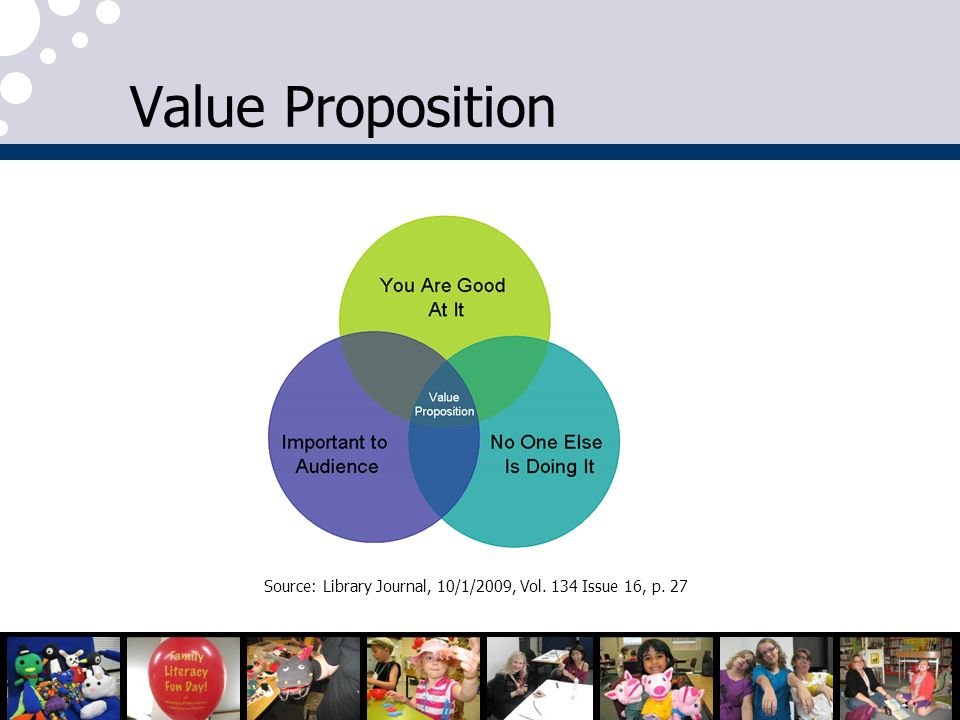 Value Proposition Source: Library Journal, 10/1/2009, Vol. 134 Issue 16, p. 27