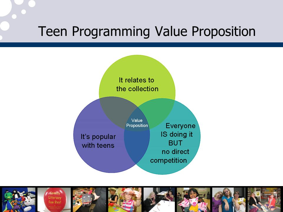 Teen Programming Value Proposition