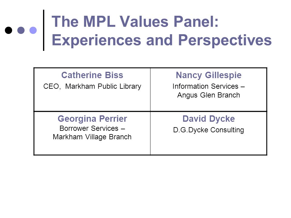The MPL Values Panel: Experiences and Perspectives Catherine Biss CEO, Markham Public Library Nancy Gillespie Information Services – Angus Glen Branch Georgina Perrier Borrower Services – Markham Village Branch David Dycke D.G.Dycke Consulting