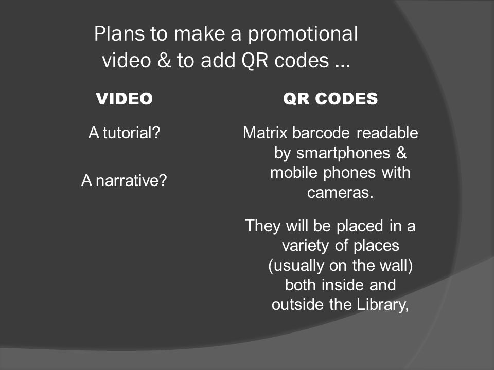 Plans to make a promotional video & to add QR codes … VIDEO A tutorial? A narrative? QR CODES Matrix barcode readable by smartphones & mobile phones w