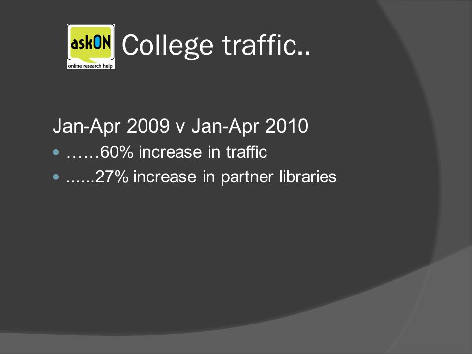 College traffic.. Jan-Apr 2009 v Jan-Apr 2010 ……60% increase in traffic......27% increase in partner libraries