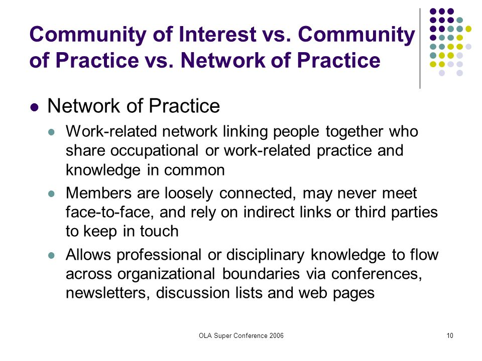 OLA Super Conference 200610 Community of Interest vs. Community of Practice vs. Network of Practice Network of Practice Work-related network linking p