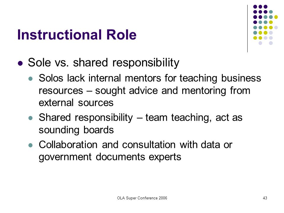 OLA Super Conference 200643 Instructional Role Sole vs. shared responsibility Solos lack internal mentors for teaching business resources – sought adv