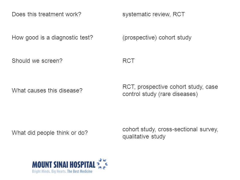 Does this treatment work?systematic review, RCT How good is a diagnostic test?(prospective) cohort study Should we screen?RCT What causes this disease