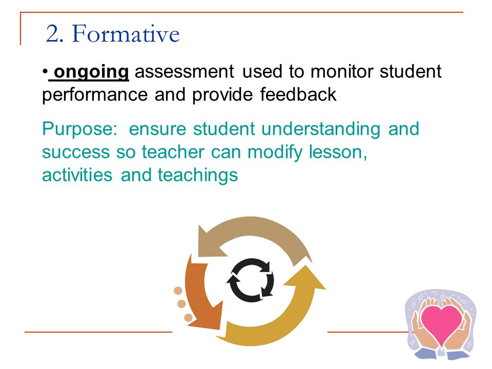 2. Formative ongoing assessment used to monitor student performance and provide feedback Purpose: ensure student understanding and success so teacher