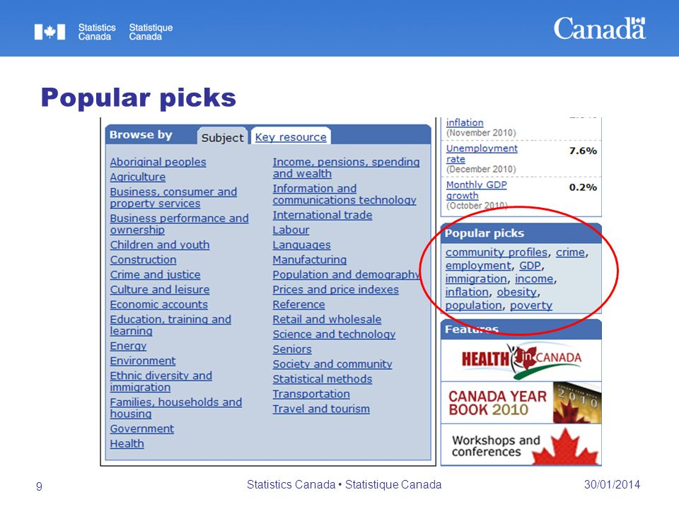 30/01/2014 Statistics Canada Statistique Canada 9 Popular picks