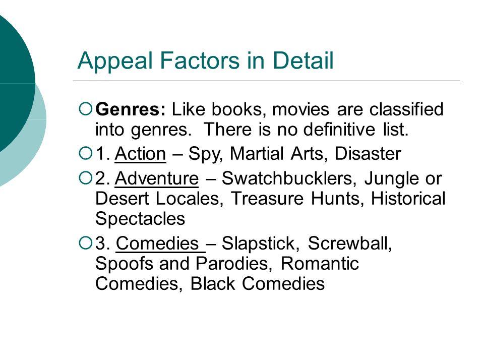 Appeal Factors in Detail 4.