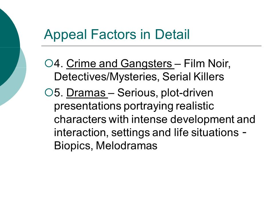 Appeal Factors in Detail 4.