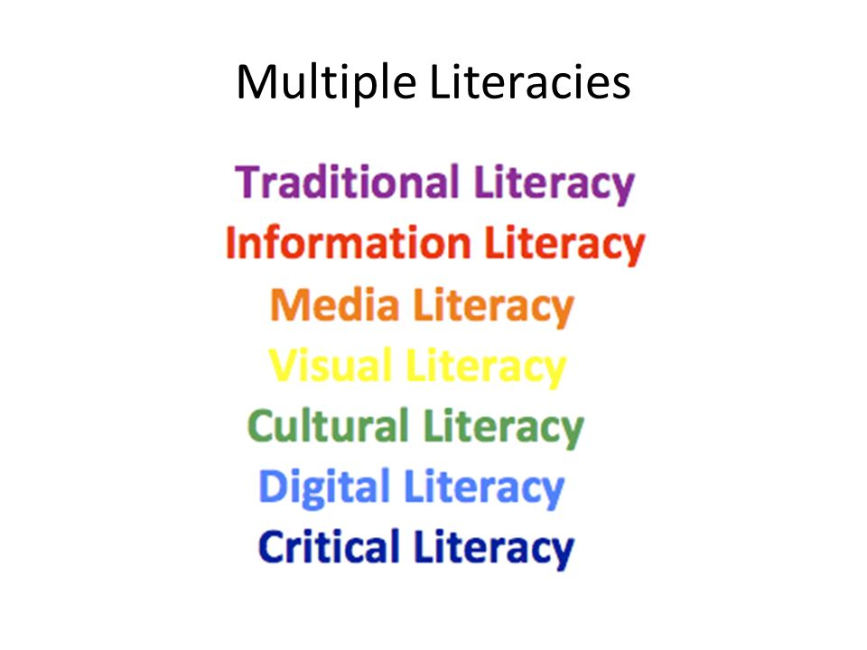 Critical Literacy paired with Information Literacy http://www.ebscohost.com/public/canadian- points-of-view-reference-centre