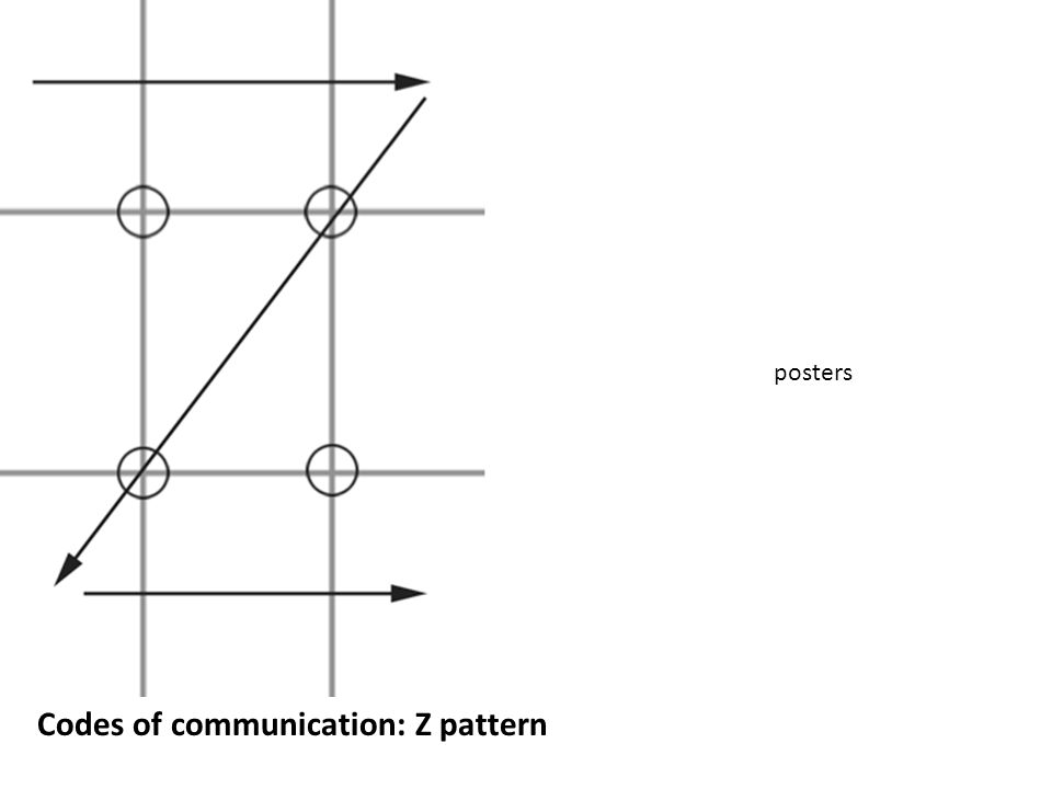 Codes of communication: Z pattern posters