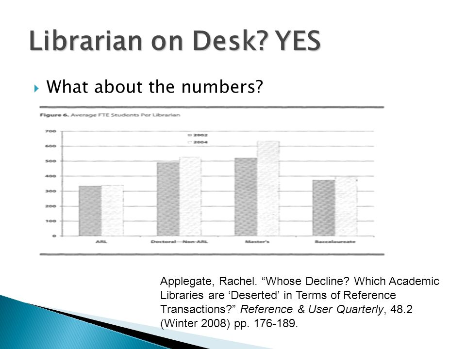 What about the numbers. Librarian on Desk. YES Applegate, Rachel.