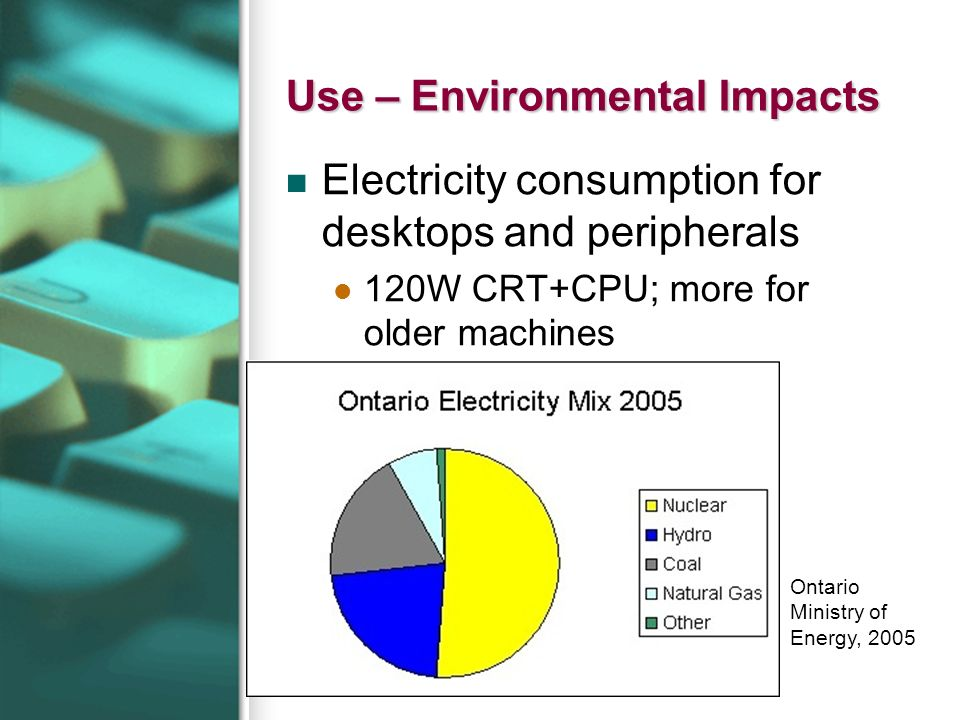 Use – Environmental Impacts Electricity consumption for desktops and peripherals 120W CRT+CPU; more for older machines Ontario Ministry of Energy, 200