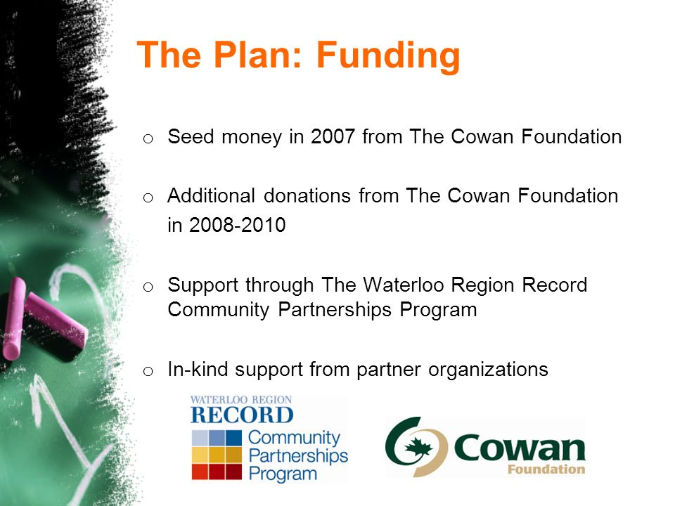 The Plan: Funding o Seed money in 2007 from The Cowan Foundation o Additional donations from The Cowan Foundation in 2008-2010 o Support through The Waterloo Region Record Community Partnerships Program o In-kind support from partner organizations