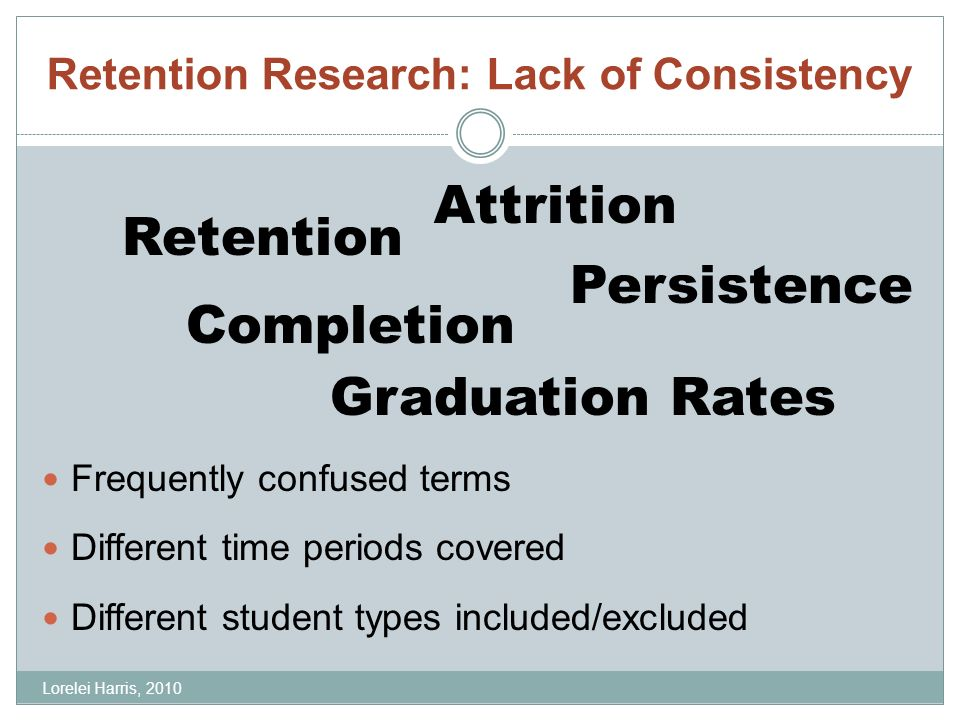 Retention Research: Lack of Consistency Frequently confused terms Different time periods covered Different student types included/excluded Retention A