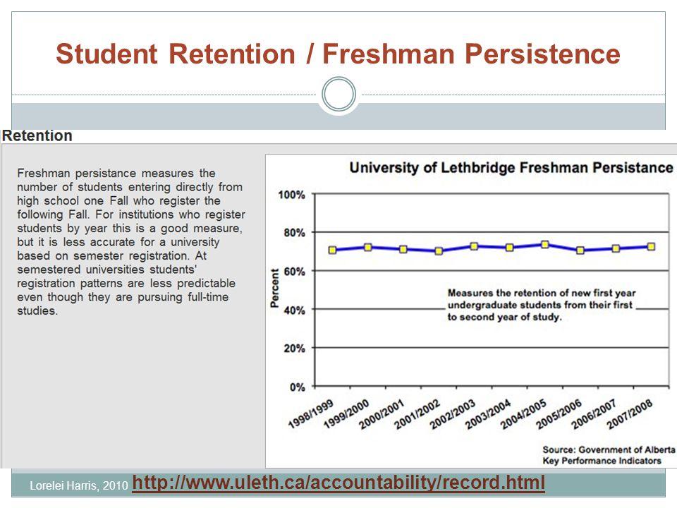 Student Retention / Freshman Persistence http://www.uleth.ca/accountability/record.html Lorelei Harris, 2010