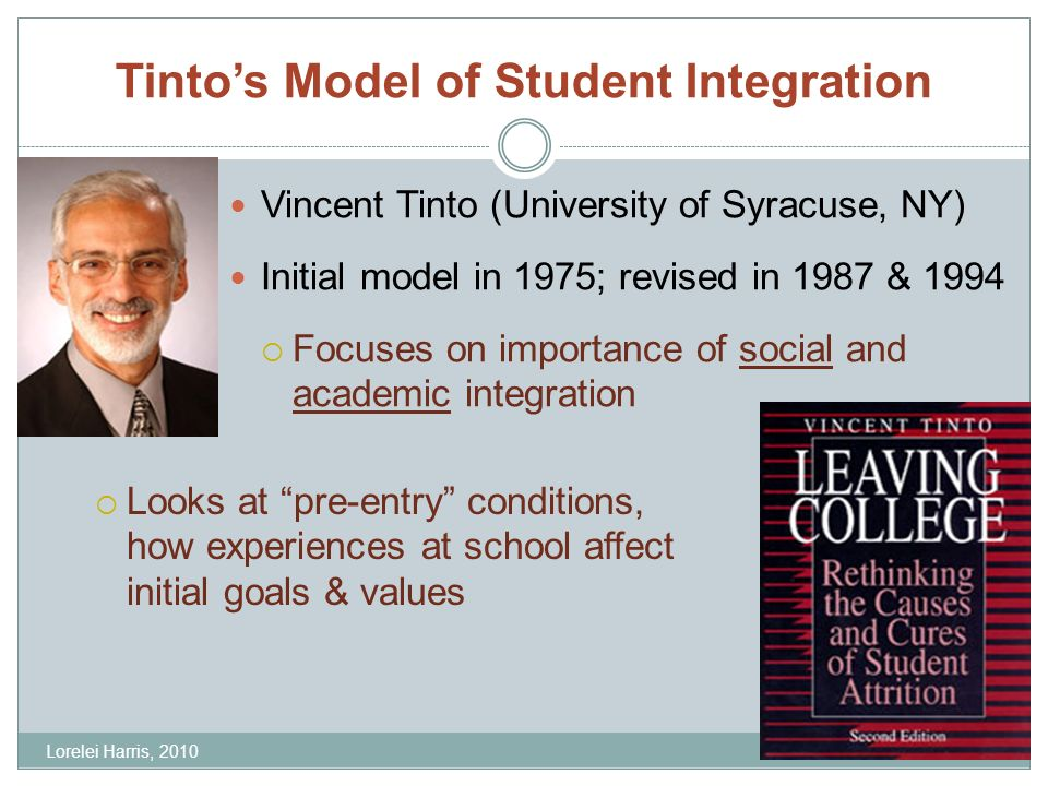 Tintos Model of Student Integration Vincent Tinto (University of Syracuse, NY) Initial model in 1975; revised in 1987 & 1994 Focuses on importance of social and academic integration Looks at pre-entry conditions, how experiences at school affect initial goals & values Lorelei Harris, 2010