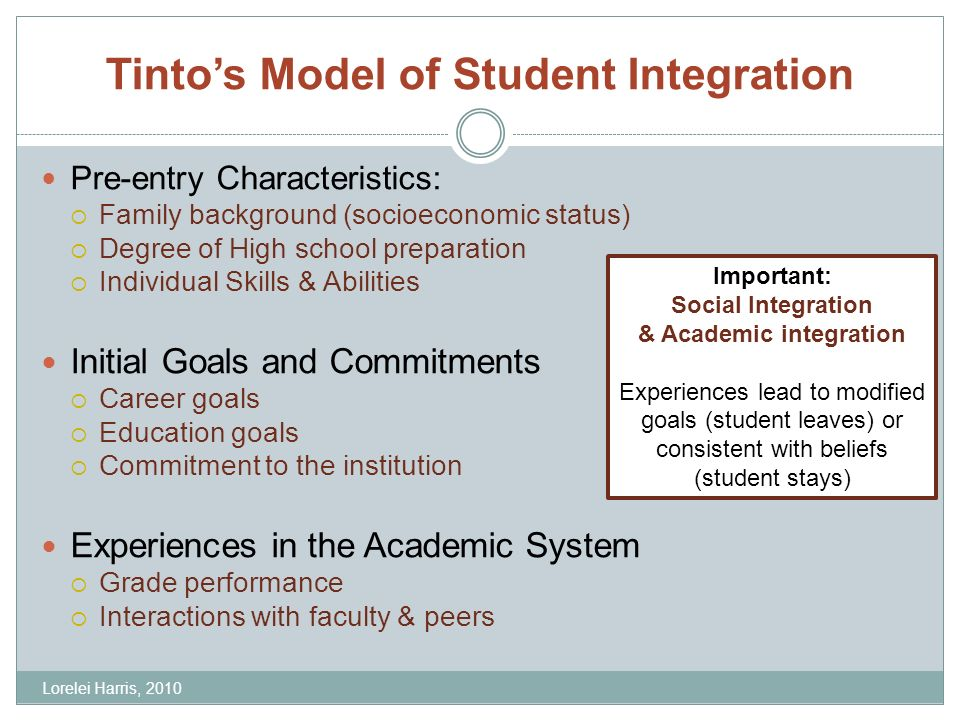 Tintos Model of Student Integration Pre-entry Characteristics: Family background (socioeconomic status) Degree of High school preparation Individual S