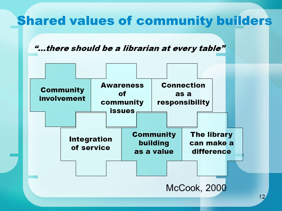 12 Shared values of community builders Community involvement Awareness of community issues Connection as a responsibility Integration of service Community building as a value The library can make a difference McCook, 2000 …there should be a librarian at every table