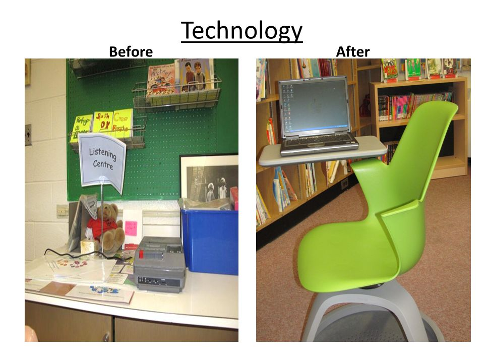 Technology BeforeAfter