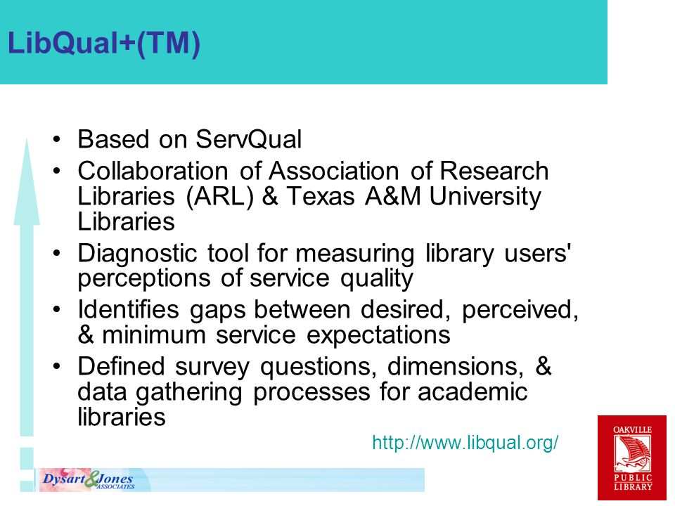 LibQual+(TM) Based on ServQual Collaboration of Association of Research Libraries (ARL) & Texas A&M University Libraries Diagnostic tool for measuring library users perceptions of service quality Identifies gaps between desired, perceived, & minimum service expectations Defined survey questions, dimensions, & data gathering processes for academic libraries http://www.libqual.org/