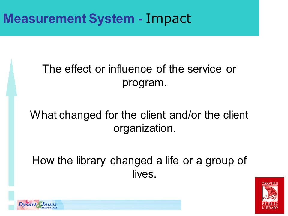 Measurement System - Impact The effect or influence of the service or program.