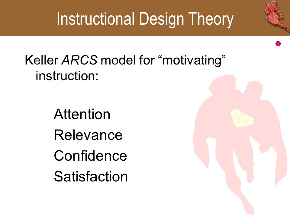 Instructional Design Theory Lesson Level Organizational Strategy Introduction Gaining attention Informing the learner of the objective Stimulating prior recall Body Presenting stimulus material Providing guidance Eliciting performance Providing feedback Assessing performance Conclusion Enhancing retention and transfer (summarize) Assessment Lesson Level Organizational Strategy Introduction Gaining attention Informing the learner of the objective Stimulating prior recall Body Presenting stimulus material Providing guidance Eliciting performance Providing feedback Assessing performance Conclusion Enhancing retention and transfer (summarize) Assessment Nine Events of Instruction - Gagné-Briggs 1983