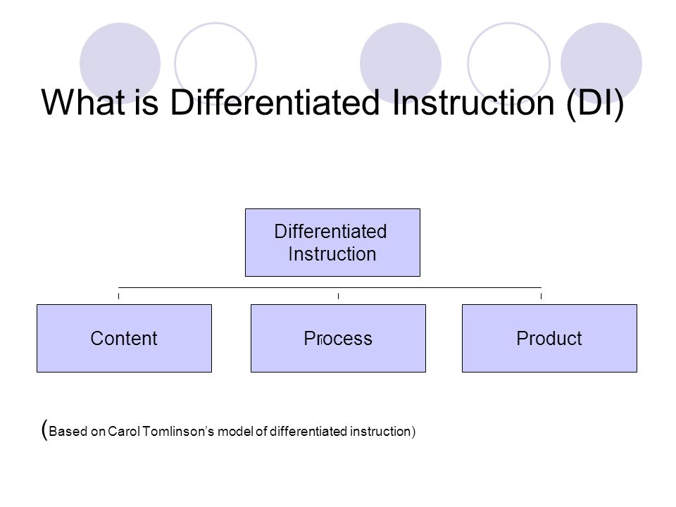 What is Differentiated Instruction (DI) ( Based on Carol Tomlinsons model of differentiated instruction) Differentiated Instruction ProductProcessContent