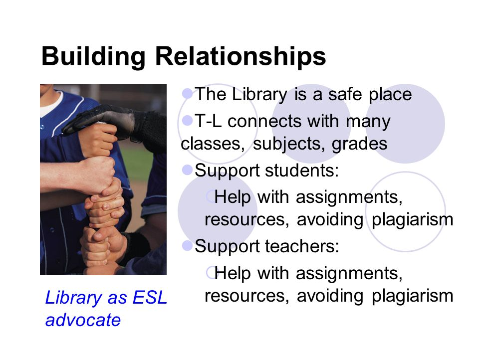 Building Relationships The Library is a safe place T-L connects with many classes, subjects, grades Support students: Help with assignments, resources, avoiding plagiarism Support teachers: Help with assignments, resources, avoiding plagiarism Library as ESL advocate