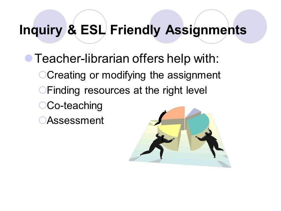 Inquiry & ESL Friendly Assignments Teacher-librarian offers help with: Creating or modifying the assignment Finding resources at the right level Co-teaching Assessment