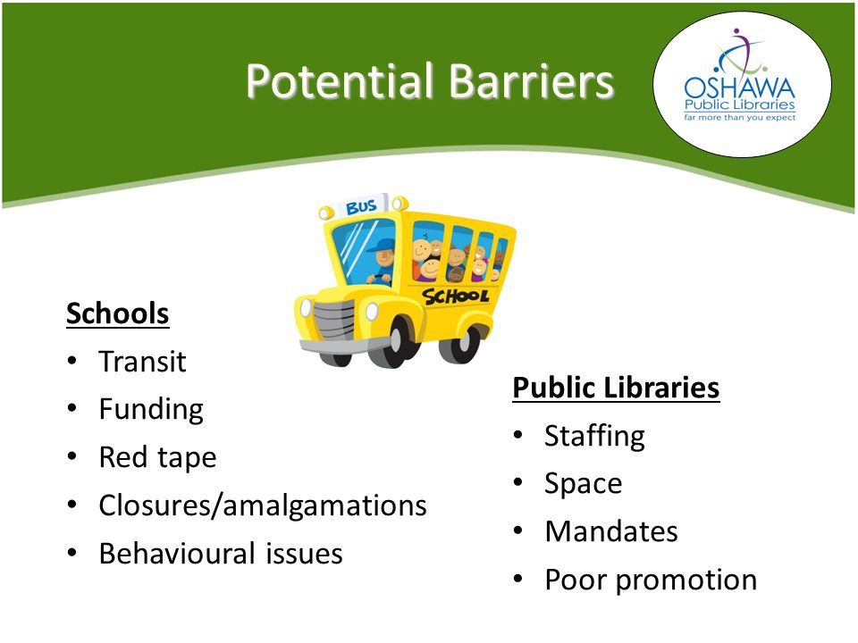 Potential Barriers Schools Transit Funding Red tape Closures/amalgamations Behavioural issues Public Libraries Staffing Space Mandates Poor promotion