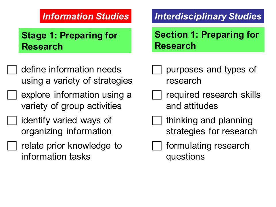 define information needs using a variety of strategies explore information using a variety of group activities identify varied ways of organizing info