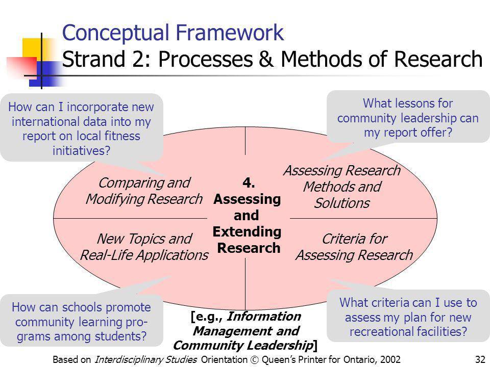 Based on Interdisciplinary Studies Orientation © Queens Printer for Ontario, 200232 Conceptual Framework Strand 2: Processes & Methods of Research 4.