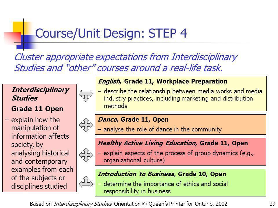 Based on Interdisciplinary Studies Orientation © Queens Printer for Ontario, 200239 Course/Unit Design: STEP 4 Interdisciplinary Studies Grade 11 Open