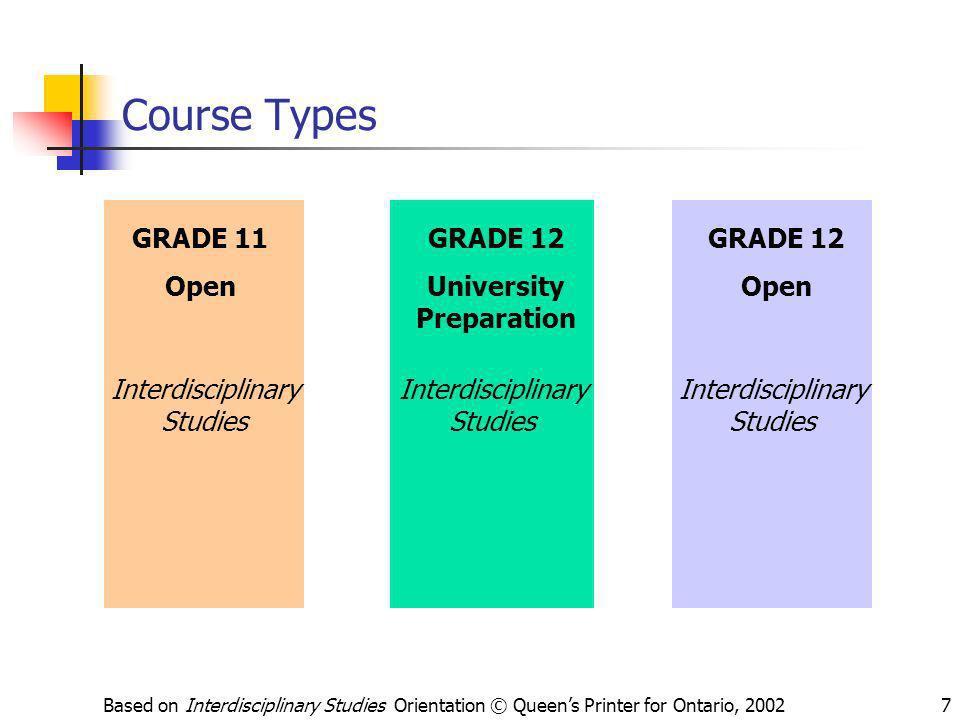 Based on Interdisciplinary Studies Orientation © Queens Printer for Ontario, 20027 Interdisciplinary Studies Interdisciplinary Studies Interdisciplina