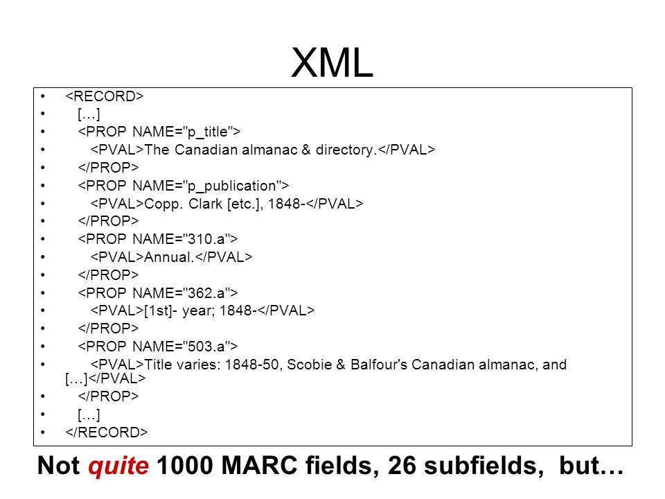 XML […] The Canadian almanac & directory. Copp. Clark [etc.], 1848- Annual.