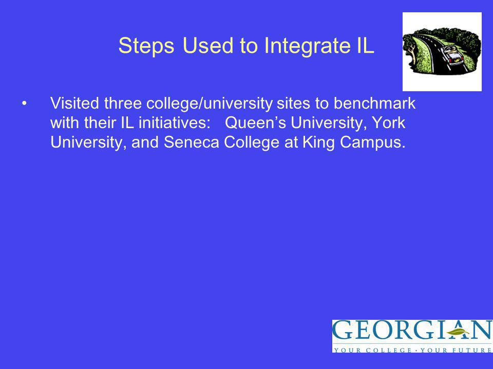 Steps Used to Integrate IL Visited three college/university sites to benchmark with their IL initiatives: Queens University, York University, and Seneca College at King Campus.