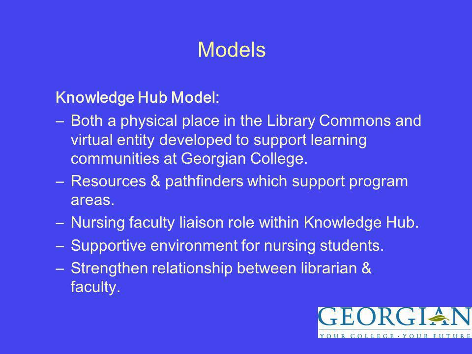 Models Knowledge Hub Model: –Both a physical place in the Library Commons and virtual entity developed to support learning communities at Georgian College.