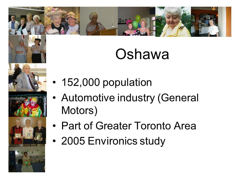 Oshawa 152,000 population Automotive industry (General Motors) Part of Greater Toronto Area 2005 Environics study