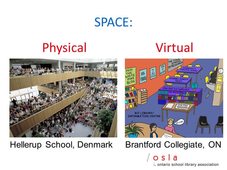 SPACE: Brantford Collegiate, ONHellerup School, Denmark VirtualPhysical