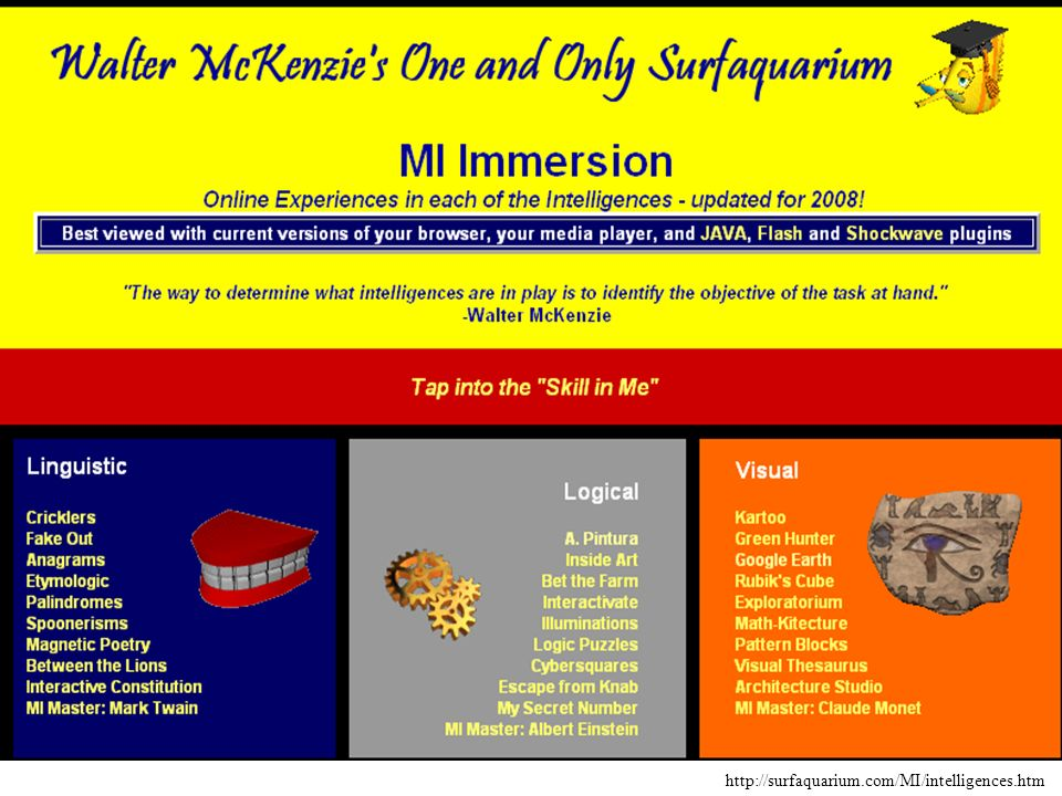 http://surfaquarium.com/MI/intelligences.htm