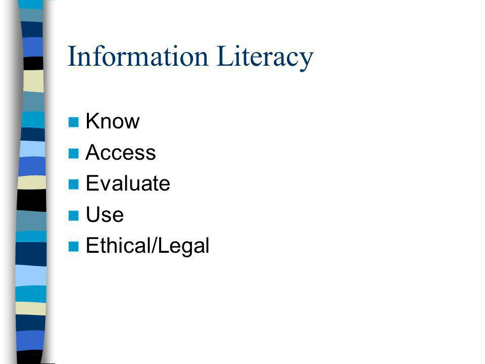 Information Literacy Know Access Evaluate Use Ethical/Legal