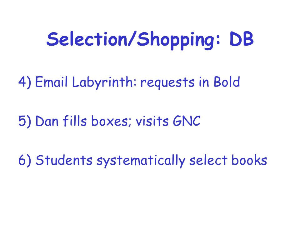 Selection/Shopping: DB 4) Email Labyrinth: requests in Bold 5) Dan fills boxes; visits GNC 6) Students systematically select books