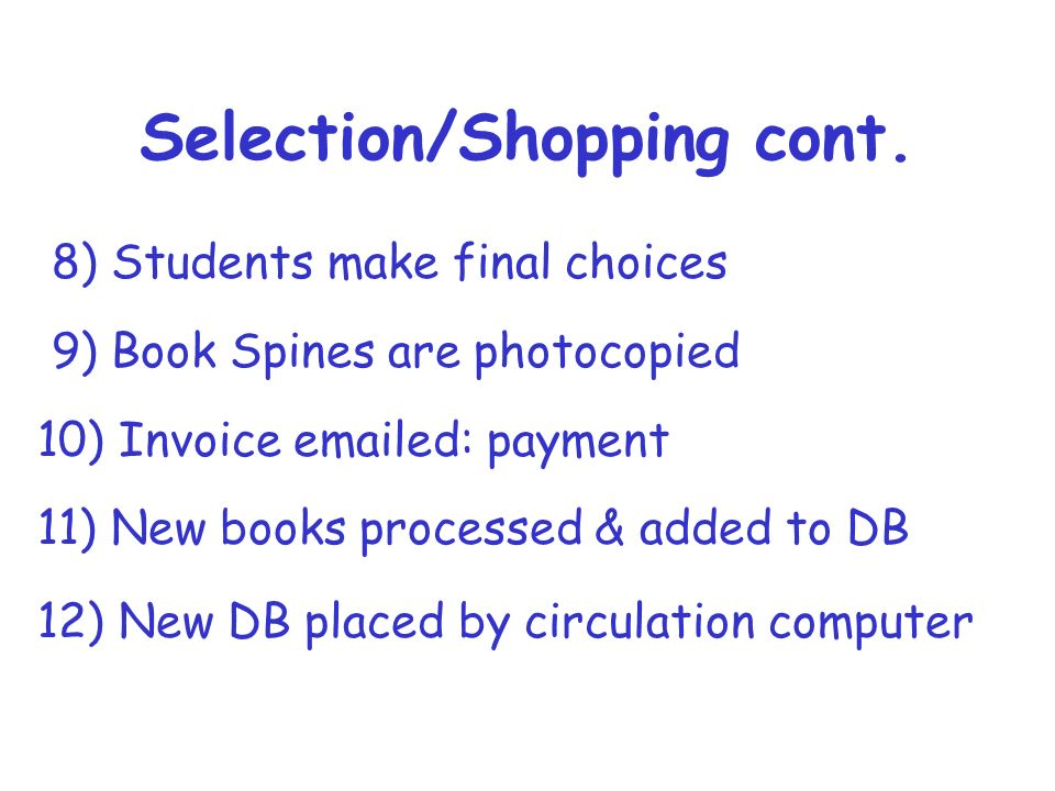 Selection/Shopping cont. 8) Students make final choices 9) Book Spines are photocopied 10) Invoice emailed: payment 11) New books processed & added to
