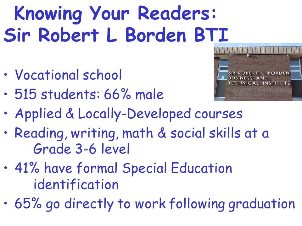 Knowing Your Readers: Sir Robert L Borden BTI Vocational school 515 students: 66% male Applied & Locally-Developed courses Reading, writing, math & so
