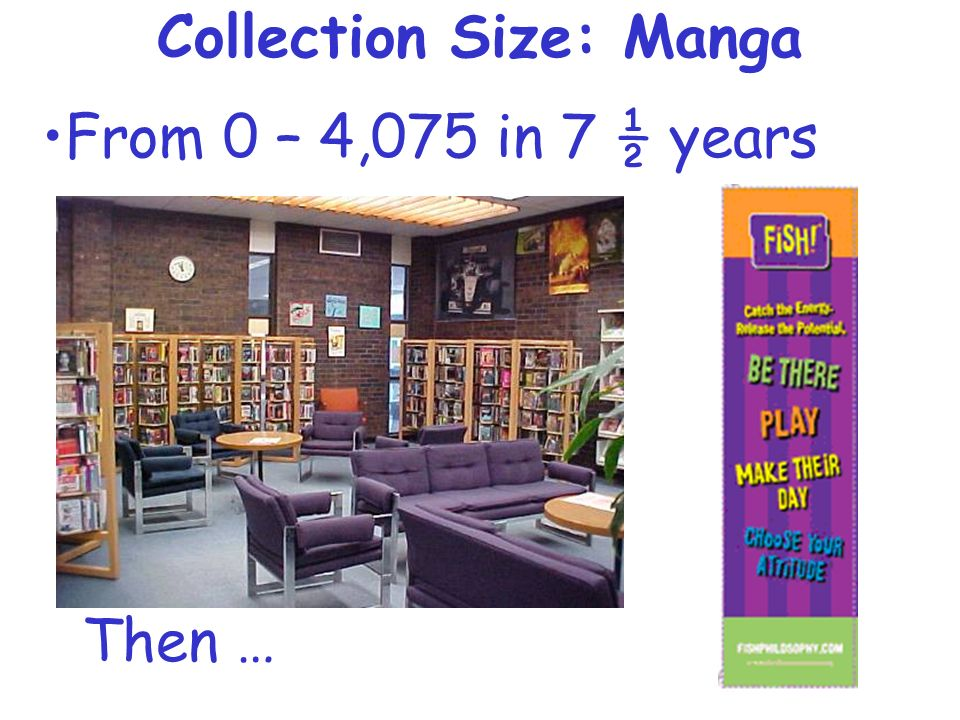 Collection Size: Manga From 0 – 4,075 in 7 ½ years Then …