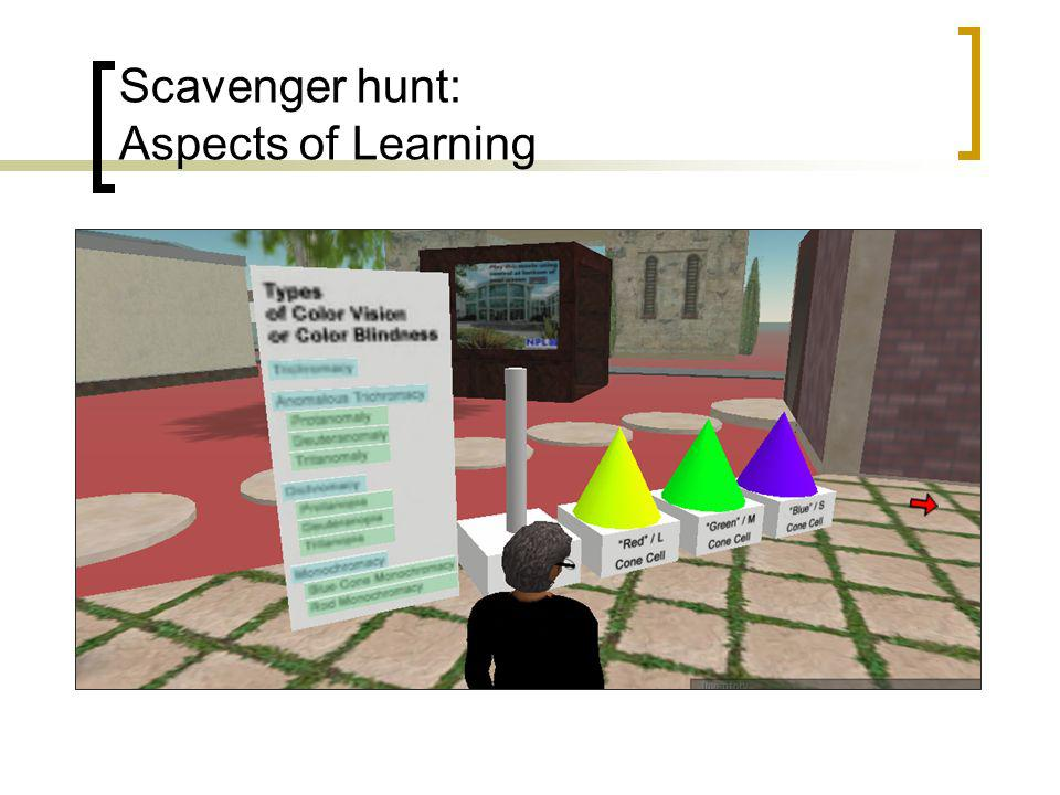 Scavenger hunt: Aspects of Learning
