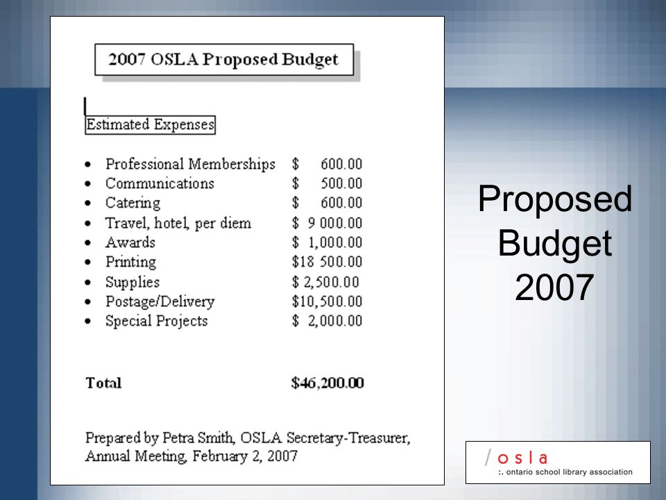 Proposed Budget 2007