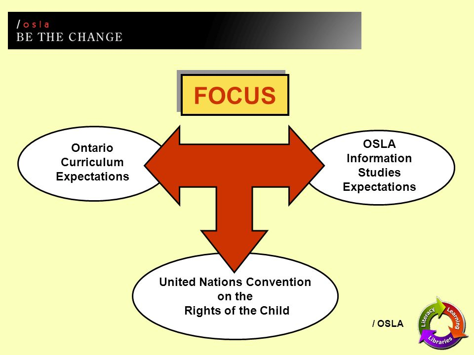 / OSLA Ontario Curriculum Expectations United Nations Convention on the Rights of the Child OSLA Information Studies Expectations FOCUS